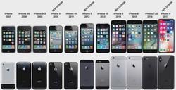 iPhone Names Make No Sense