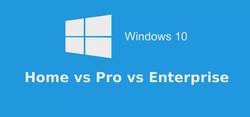 Windows 10 Versions: Home Vs Pro Vs Enterprise