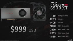 AMD Fires Back! - Radeon RX 6000