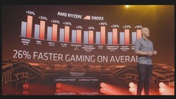 AMD BEATS Intel - Zen 3