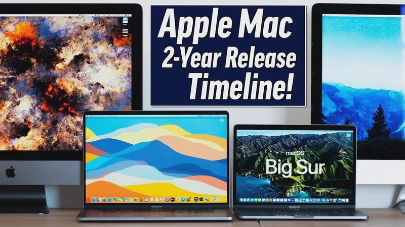 Apple's Intel & ARM Mac 2-yr Release Timeline Explained!