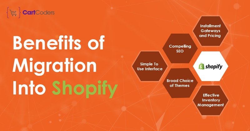 Top Most Compelling Reasons to Migrate to Shopify - Cartcoders