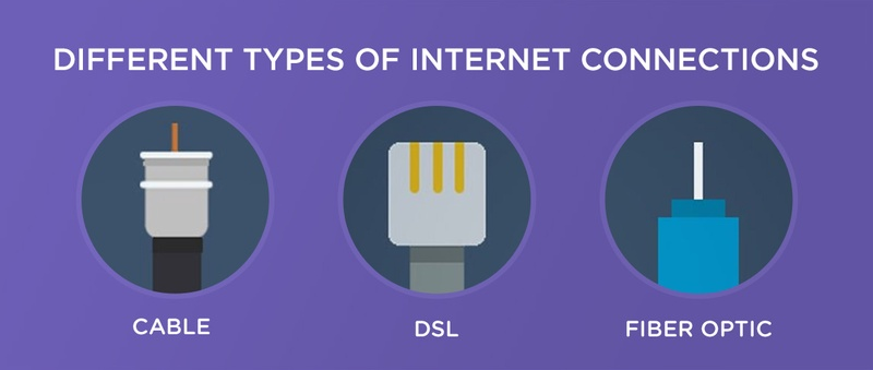 Is Fiber Internet Really Better for Gaming?